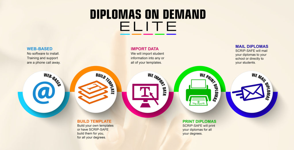 Diplomas on Demand ELITE