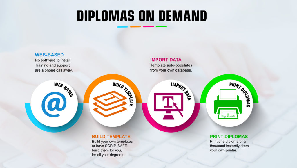 Diplomas on Demand Web